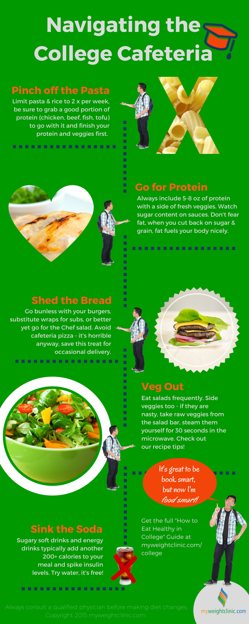 How to eat healthy in college pdf 33 diet tips infographic embed navigating the college cafeteria on your site copy and paste the code below ccuart Gallery